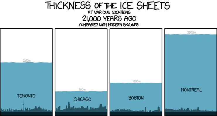 XKCD ice sheet picture